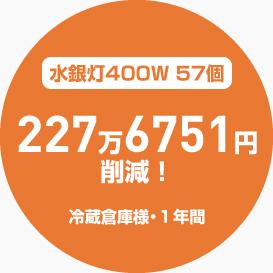 227万6751円削減!